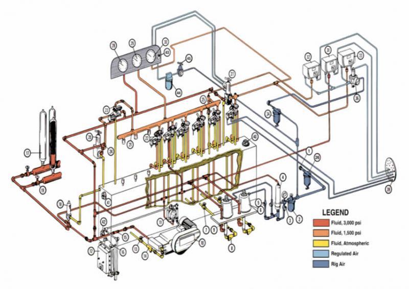 Bomba Koomey Diagrama de Flujo