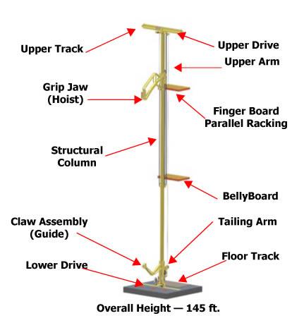 PRS-6is Diagrama