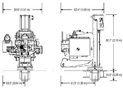 ST80 Diagrama
